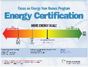 Energy Cert 539 Big Stone